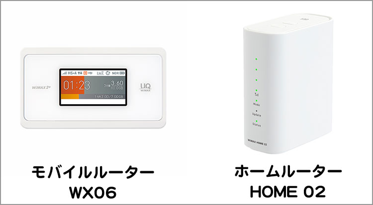 WX06とHOME02のイメージ